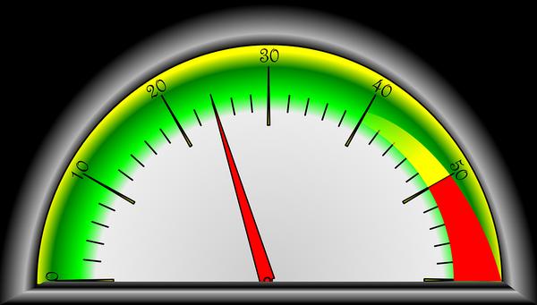 Funkcje urządzeń pomiarowych